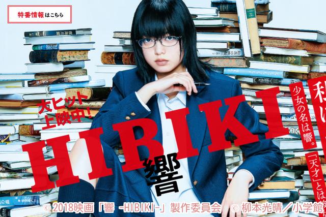 映画「響 –HIBIKI-」のレビュー!とにもかくにも平手友梨奈一点突破がむしろ潔い